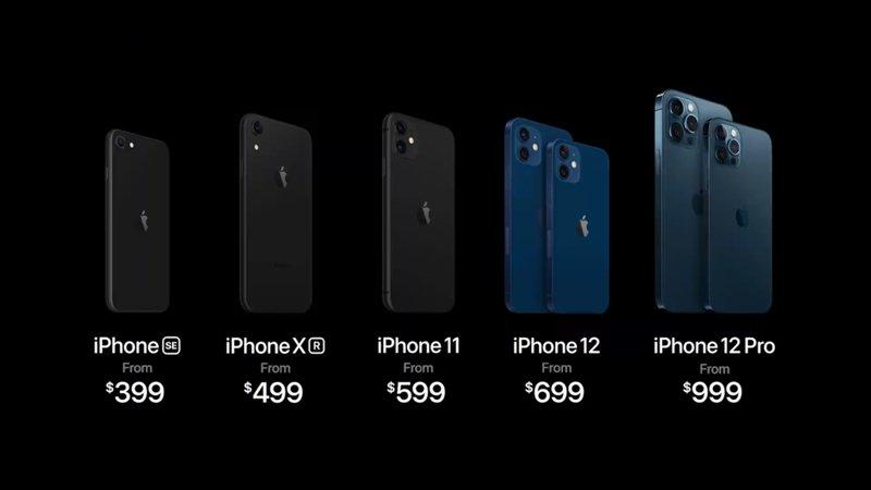 قیمت آیفون 12 مینی