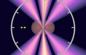 گذر فوتون (ذرهی نور) از میان مولکول هیدروژن