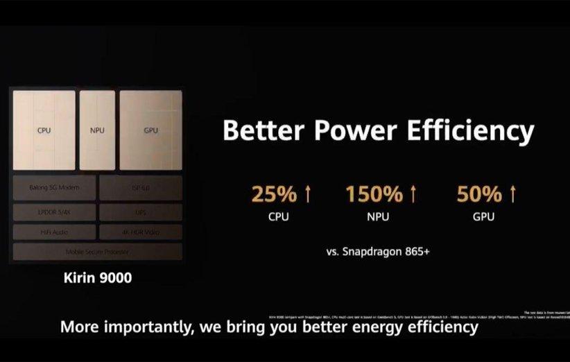 مصرف انرژی در کرین 9000