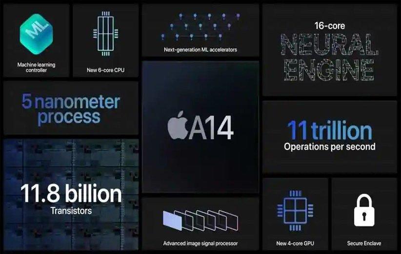 مشخصات پردازندهی A14 اپل