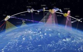 قطار A مجموعهای از ماهوارههای رصد زمین