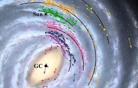 تخمین تازهای از سرعت و جایگاه منظومهی شمسی در کهکشان راه شیری