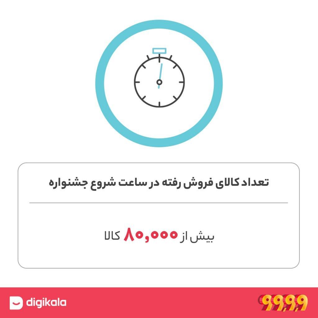 تعداد کالاهای به فروش رفته در ساعت شروع جشنواره 9999