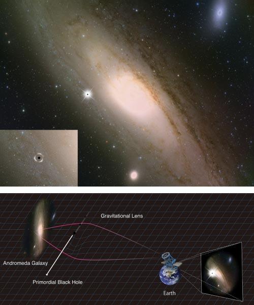 گذر سیاهچالهی اولیه از جلوی ستاره و اثر لنز گرانشی