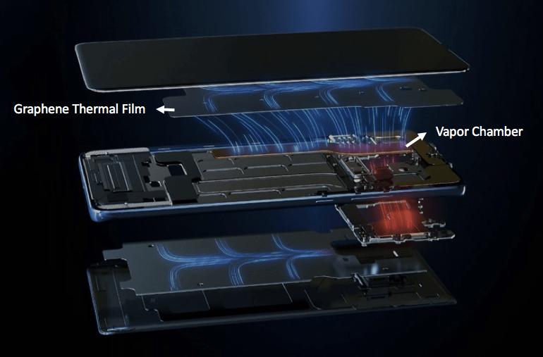 سیستم انتقال حرارت محفظه بخار