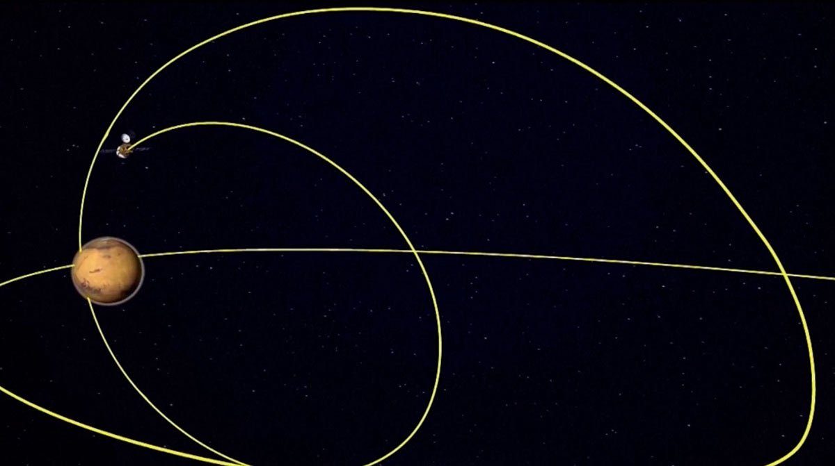طرحی گرافیکی از مسیر طی شده توسط تیانون-1 برای ورود به مدار مریخ