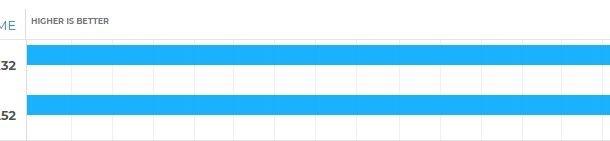 مقایسهی گلکسی A32 5G با گلکسی A52 5G در بنچمارک گیکبنچ
