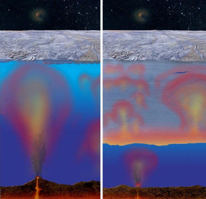 طرحی گرافیکی از فرآیندهای گرمابی (هیدروترمال) در اقیانوسهای قمر اروپا