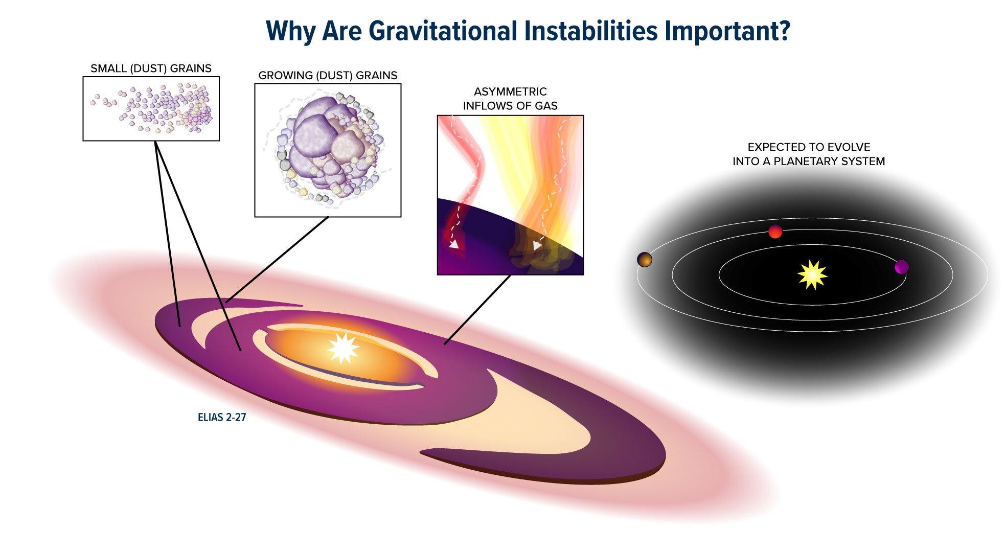 ویژگیهای سیستم ستارهای الیاس 27-2