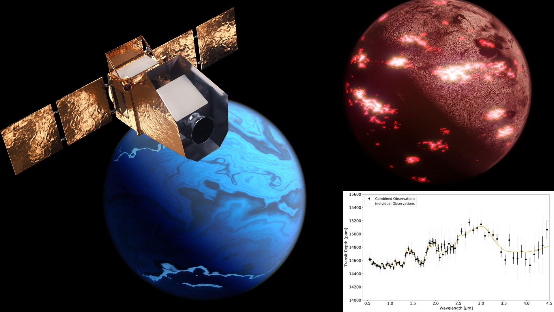 طرحی گرافیکی از تلسکوپ فضایی تویینکل