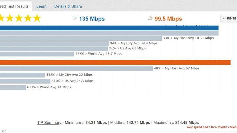 تست سرعت اینترنت Testmynet