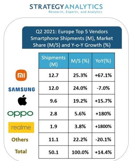شیائومی بازار موبایل