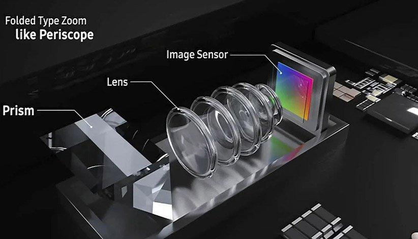 دوربین پریسکوپی اپل