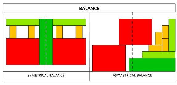 Symmetry vs. Asymmetry
